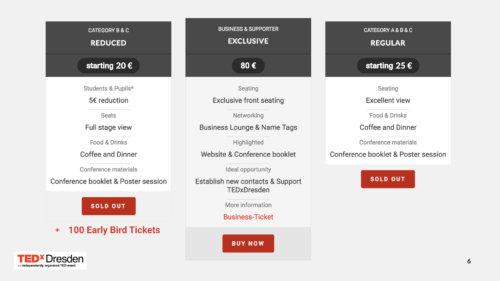 Multi-Category ticket